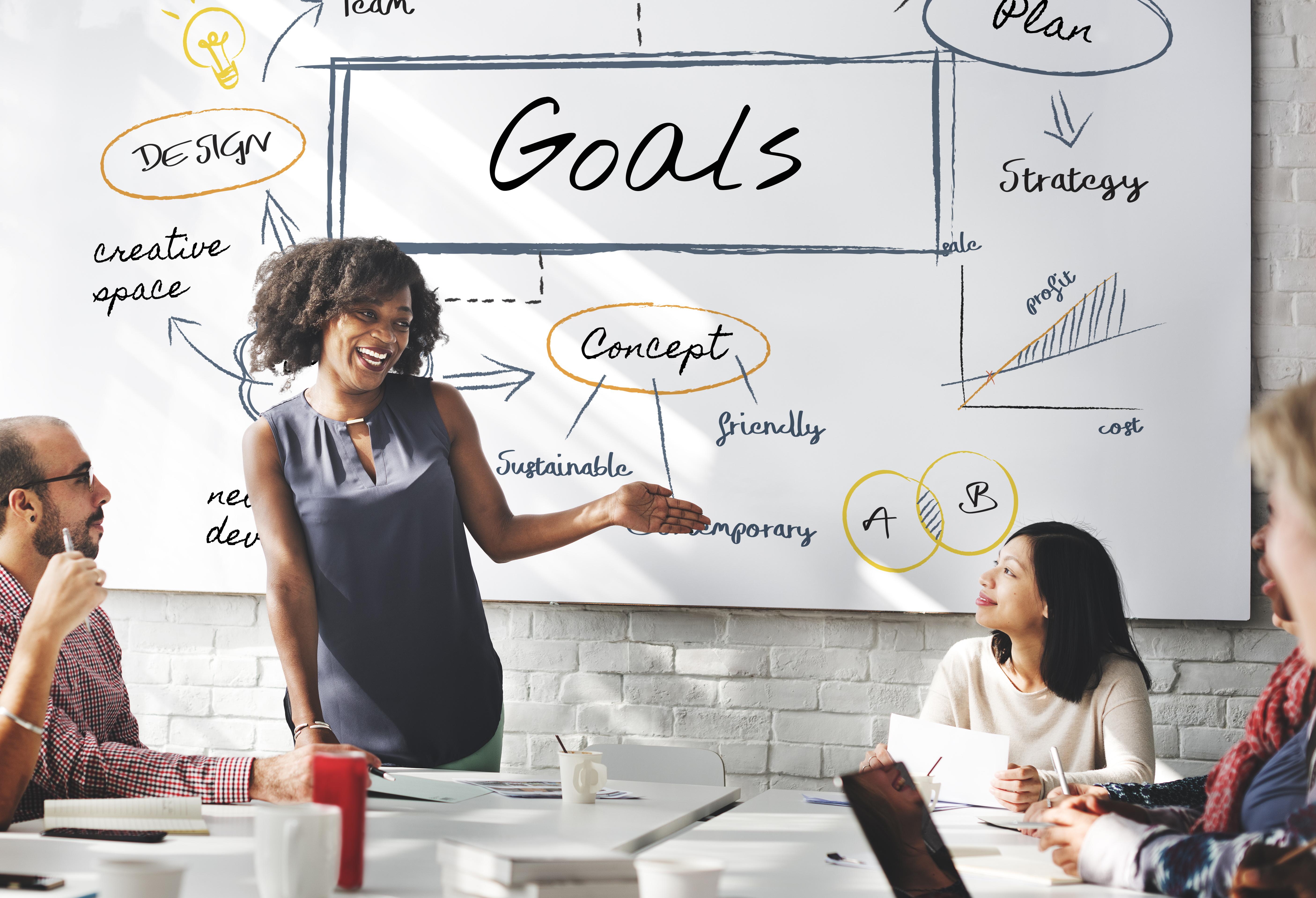 3e5c7da95 Jak si stanovovat cíle tak, aby to fungovalo? – Psychologie zdraví ...